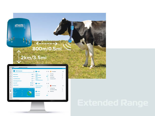 cow monitoring extended range